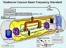 علم فناوری انرژی اتمی برق الکترونیک مکانیک در علمها - ساعت اتمی