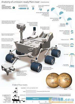 اخبار علم فناوری آموزشی عکس پوستر فیلم ویدیو های علمی در علمها - دانلود پوستر مگا جدیدترین مریخ نوردوربین بسیار کوچک مینیاتوری small camera