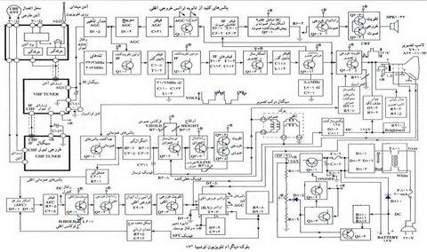 تصویر7-علمها: برق الکترونیک تکنولوژی : TV Diagram بلوک دیاگرام های تلویزیون،نمودار تلویزیون